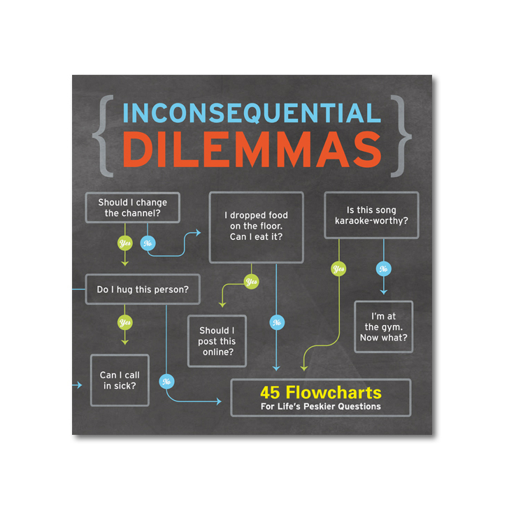 Inconsequential Dilemmas Book